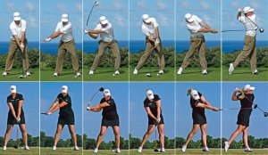 The Biomechanics of a Golf Swing