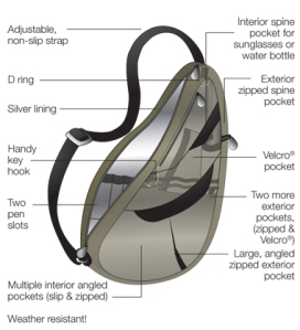 Healthy Back Bag - interior view